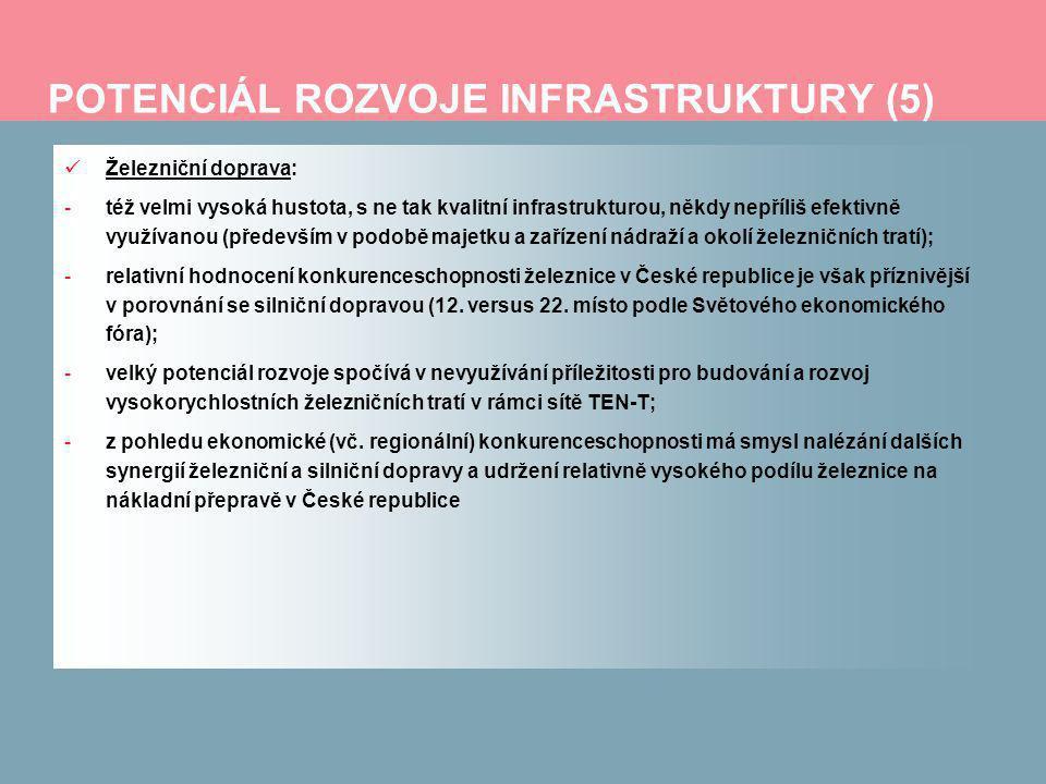 POTENCIÁL ROZVOJE INFRASTRUKTURY (5) Železniční doprava: -též velmi vysoká hustota, s ne tak kvalitní infrastrukturou, někdy nepříliš efektivně využívanou (především v podobě majetku a zařízení nádraží a okolí železničních tratí); -relativní hodnocení konkurenceschopnosti železnice v České republice je však příznivější v porovnání se silniční dopravou (12.