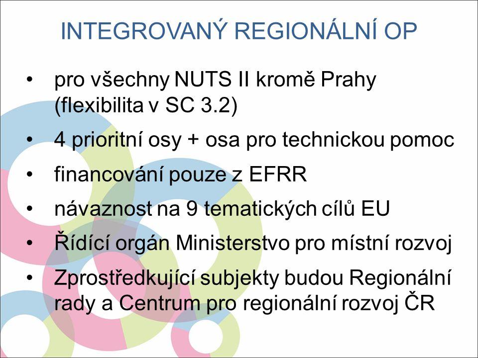 pro všechny NUTS II kromě Prahy (flexibilita v SC 3.2) 4 prioritní osy + osa pro technickou pomoc financování pouze z EFRR návaznost na 9 tematických cílů EU Řídící orgán Ministerstvo pro místní rozvoj Zprostředkující subjekty budou Regionální rady a Centrum pro regionální rozvoj ČR INTEGROVANÝ REGIONÁLNÍ OP