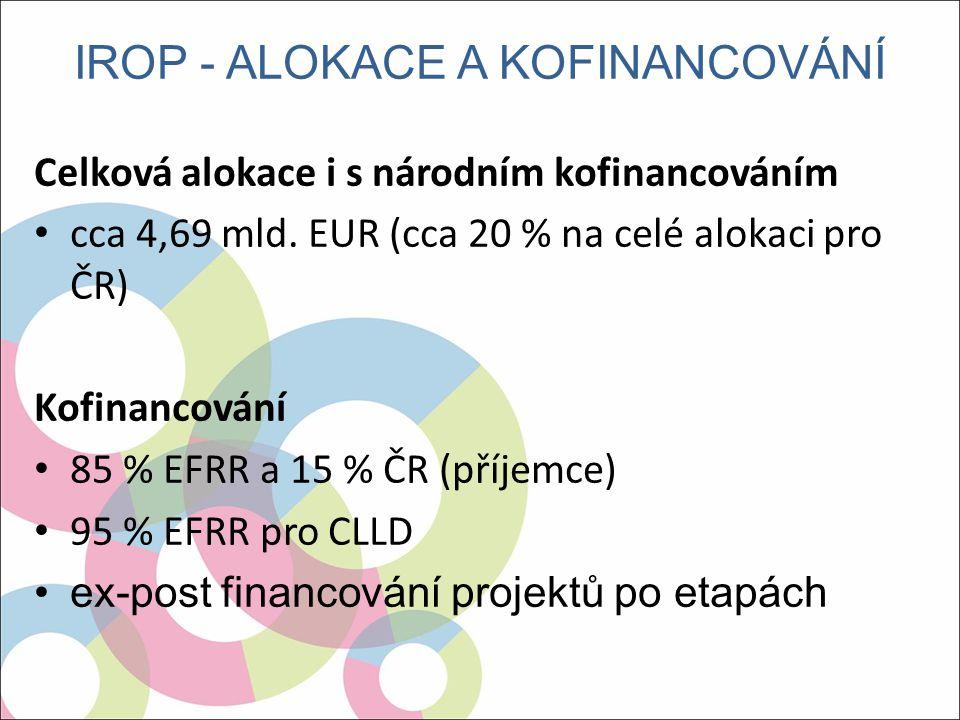 Celková alokace i s národním kofinancováním cca 4,69 mld.