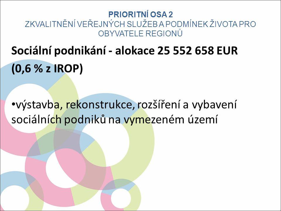 Sociální podnikání - alokace 25 552 658 EUR (0,6 % z IROP) výstavba, rekonstrukce, rozšíření a vybavení sociálních podniků na vymezeném území PRIORITNÍ OSA 2 ZKVALITNĚNÍ VEŘEJNÝCH SLUŽEB A PODMÍNEK ŽIVOTA PRO OBYVATELE REGIONŮ