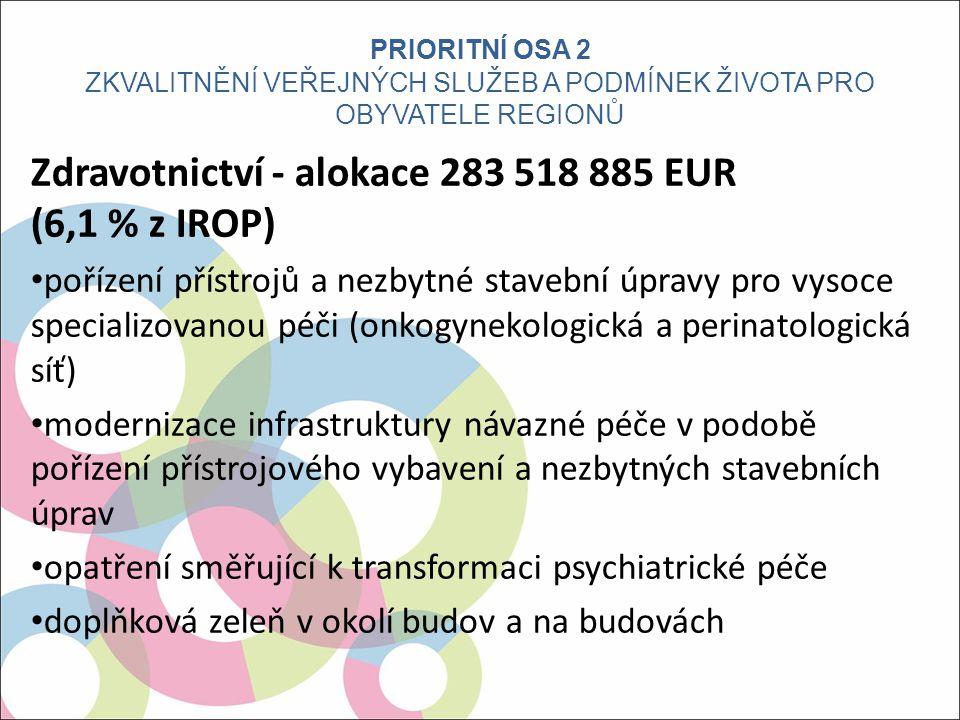 Zdravotnictví - alokace 283 518 885 EUR (6,1 % z IROP) pořízení přístrojů a nezbytné stavební úpravy pro vysoce specializovanou péči (onkogynekologická a perinatologická síť) modernizace infrastruktury návazné péče v podobě pořízení přístrojového vybavení a nezbytných stavebních úprav opatření směřující k transformaci psychiatrické péče doplňková zeleň v okolí budov a na budovách PRIORITNÍ OSA 2 ZKVALITNĚNÍ VEŘEJNÝCH SLUŽEB A PODMÍNEK ŽIVOTA PRO OBYVATELE REGIONŮ