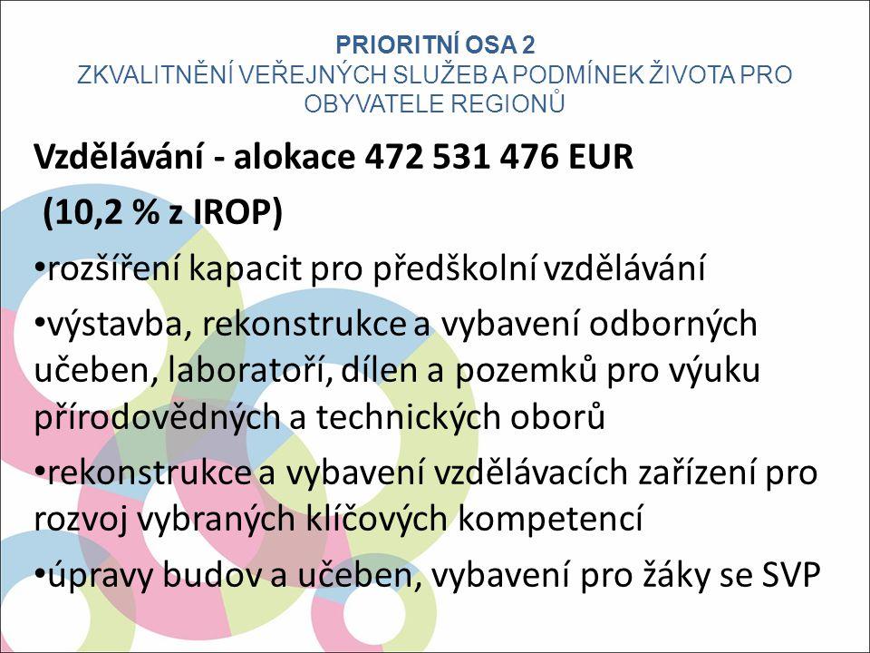 Vzdělávání - alokace 472 531 476 EUR (10,2 % z IROP) rozšíření kapacit pro předškolní vzdělávání výstavba, rekonstrukce a vybavení odborných učeben, laboratoří, dílen a pozemků pro výuku přírodovědných a technických oborů rekonstrukce a vybavení vzdělávacích zařízení pro rozvoj vybraných klíčových kompetencí úpravy budov a učeben, vybavení pro žáky se SVP PRIORITNÍ OSA 2 ZKVALITNĚNÍ VEŘEJNÝCH SLUŽEB A PODMÍNEK ŽIVOTA PRO OBYVATELE REGIONŮ