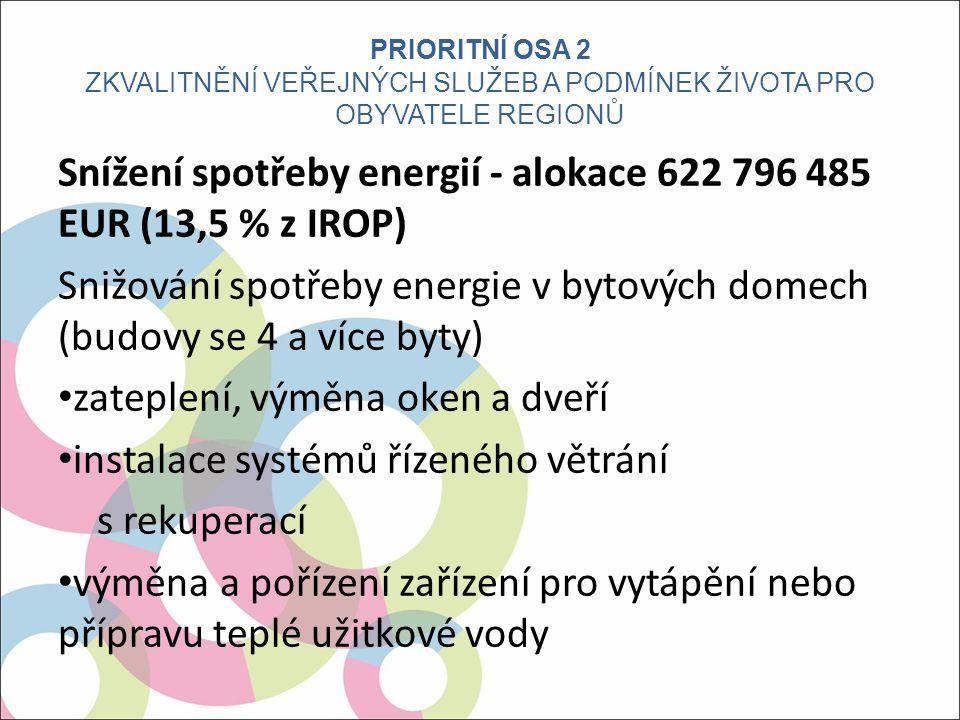 Snížení spotřeby energií - alokace 622 796 485 EUR (13,5 % z IROP) Snižování spotřeby energie v bytových domech (budovy se 4 a více byty) zateplení, výměna oken a dveří instalace systémů řízeného větrání s rekuperací výměna a pořízení zařízení pro vytápění nebo přípravu teplé užitkové vody PRIORITNÍ OSA 2 ZKVALITNĚNÍ VEŘEJNÝCH SLUŽEB A PODMÍNEK ŽIVOTA PRO OBYVATELE REGIONŮ
