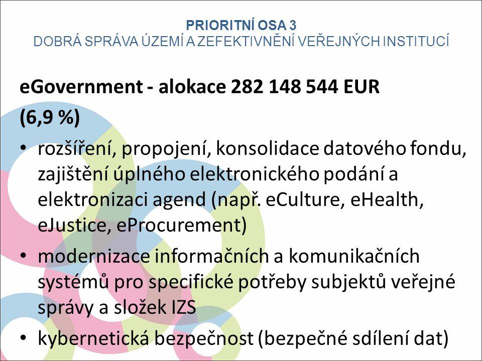 eGovernment - alokace 282 148 544 EUR (6,9 %) rozšíření, propojení, konsolidace datového fondu, zajištění úplného elektronického podání a elektronizaci agend (např.