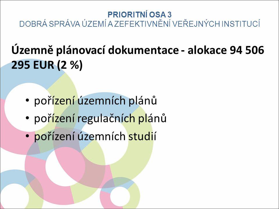 Územně plánovací dokumentace - alokace 94 506 295 EUR (2 %) pořízení územních plánů pořízení regulačních plánů pořízení územních studií PRIORITNÍ OSA 3 DOBRÁ SPRÁVA ÚZEMÍ A ZEFEKTIVNĚNÍ VEŘEJNÝCH INSTITUCÍ