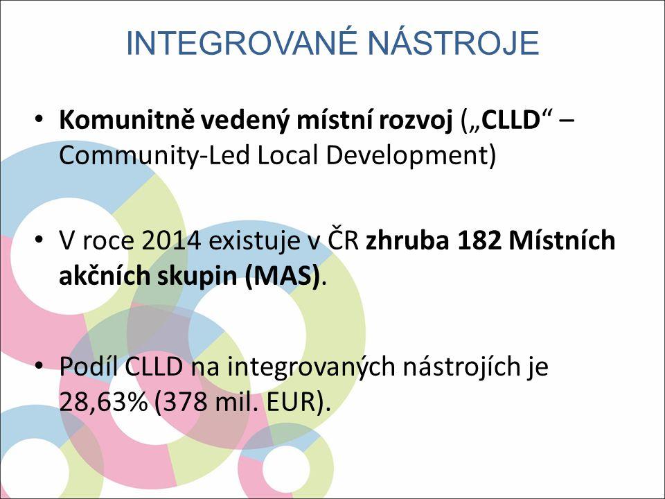 """Komunitně vedený místní rozvoj (""""CLLD – Community-Led Local Development) V roce 2014 existuje v ČR zhruba 182 Místních akčních skupin (MAS)."""