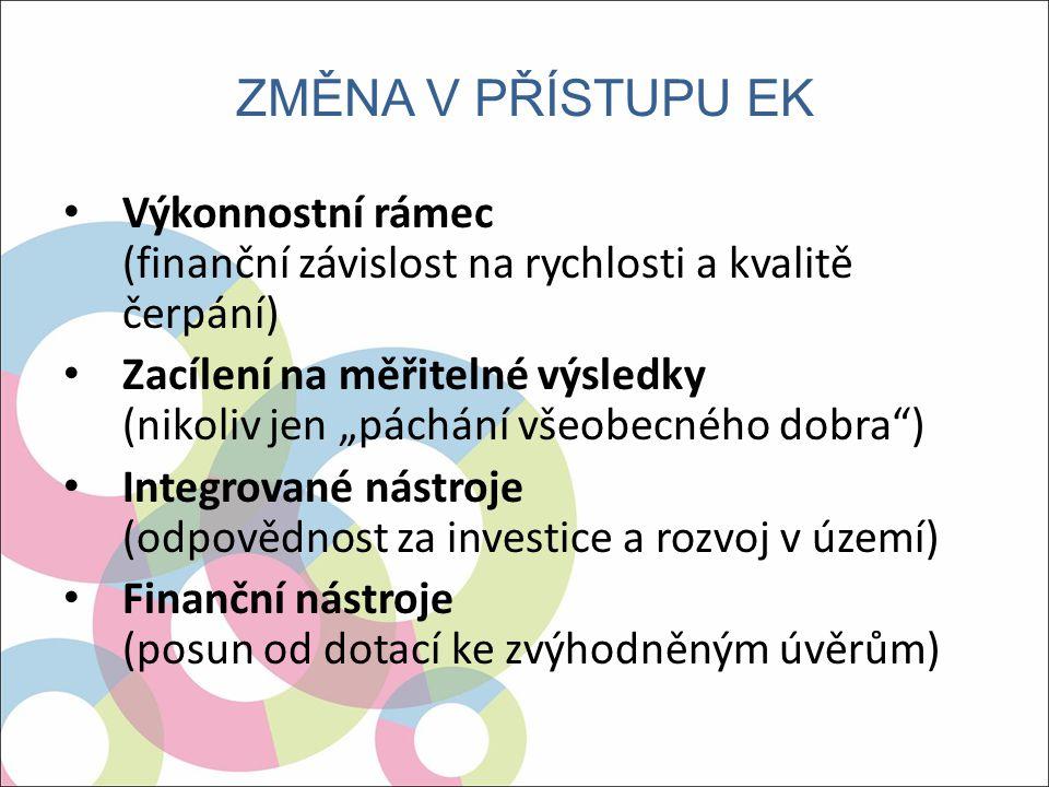 """ZMĚNA V PŘÍSTUPU EK Výkonnostní rámec (finanční závislost na rychlosti a kvalitě čerpání) Zacílení na měřitelné výsledky (nikoliv jen """"páchání všeobecného dobra ) Integrované nástroje (odpovědnost za investice a rozvoj v území) Finanční nástroje (posun od dotací ke zvýhodněným úvěrům)"""