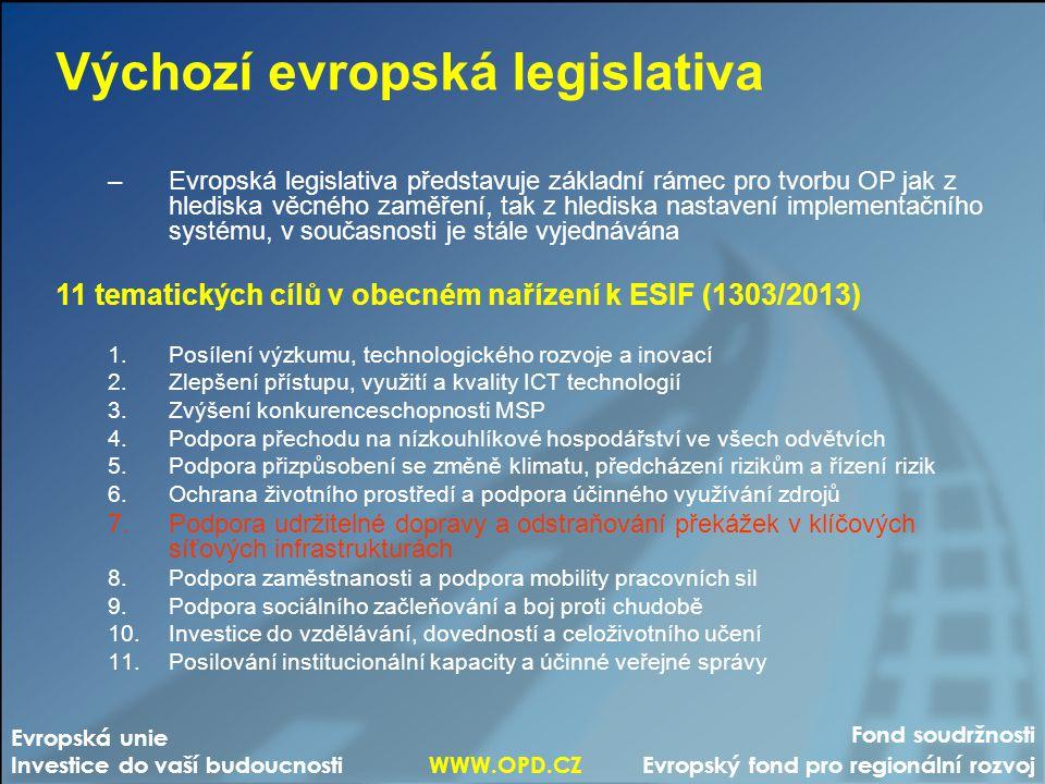 Fond soudržnosti Evropský fond pro regionální rozvoj Evropská unie Investice do vaší budoucnosti WWW.OPD.CZ Výchozí evropská legislativa –Evropská leg