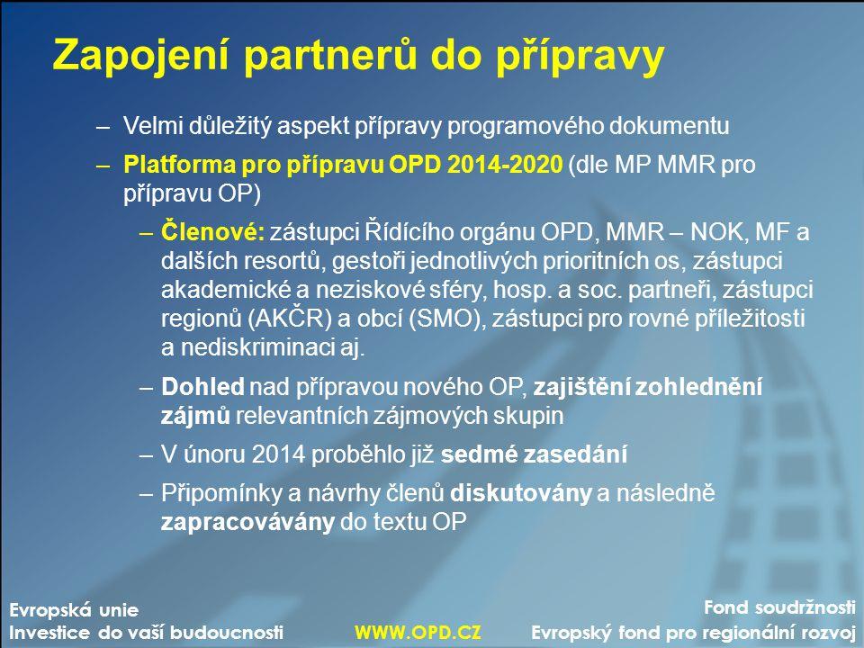 Zapojení partnerů do přípravy –Velmi důležitý aspekt přípravy programového dokumentu –Platforma pro přípravu OPD 2014-2020 (dle MP MMR pro přípravu OP
