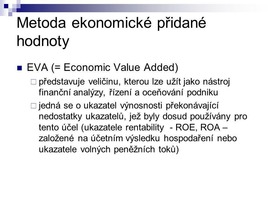 Metoda ekonomické přidané hodnoty EVA (= Economic Value Added)  představuje veličinu, kterou lze užít jako nástroj finanční analýzy, řízení a oceňová