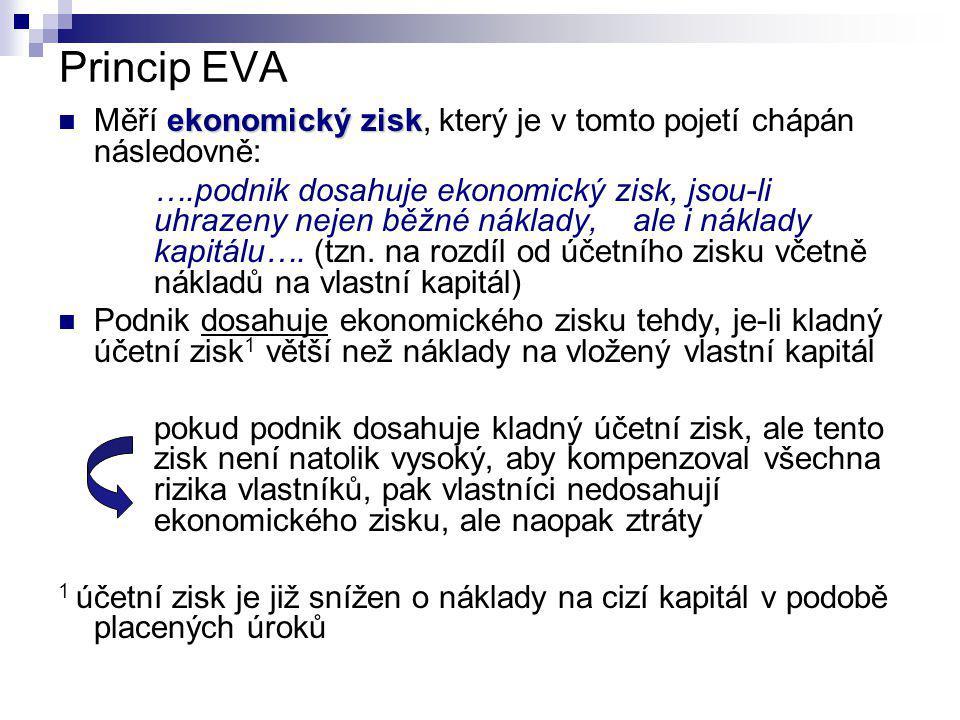 Princip EVA ekonomický zisk Měří ekonomický zisk, který je v tomto pojetí chápán následovně: ….podnik dosahuje ekonomický zisk, jsou-li uhrazeny nejen