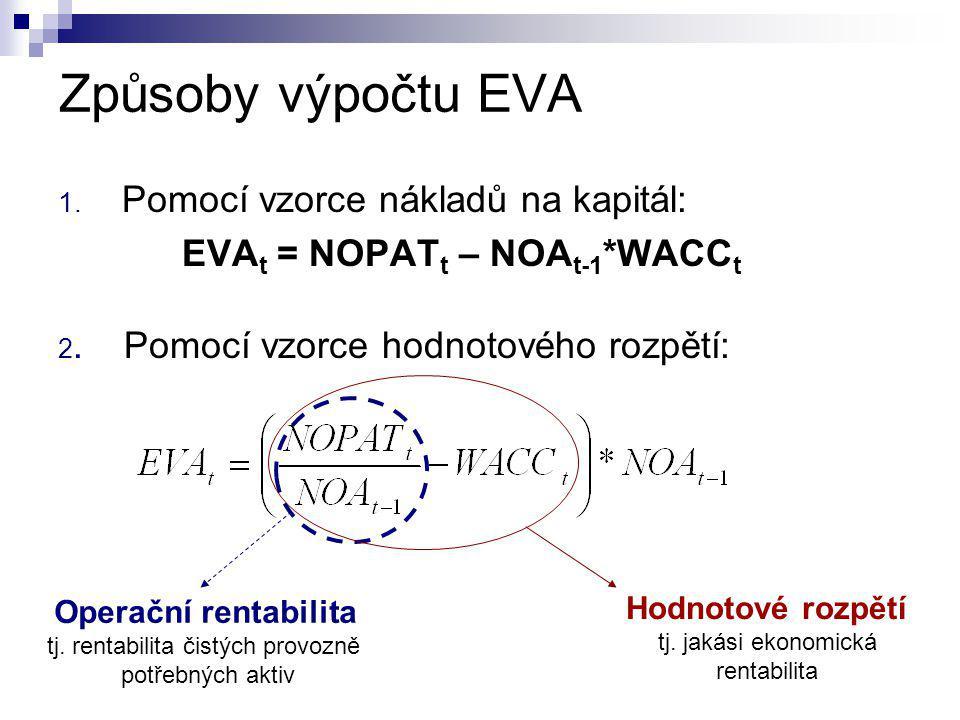 Způsoby výpočtu EVA 1. Pomocí vzorce nákladů na kapitál: EVA t = NOPAT t – NOA t-1 *WACC t 2. Pomocí vzorce hodnotového rozpětí: Operační rentabilita