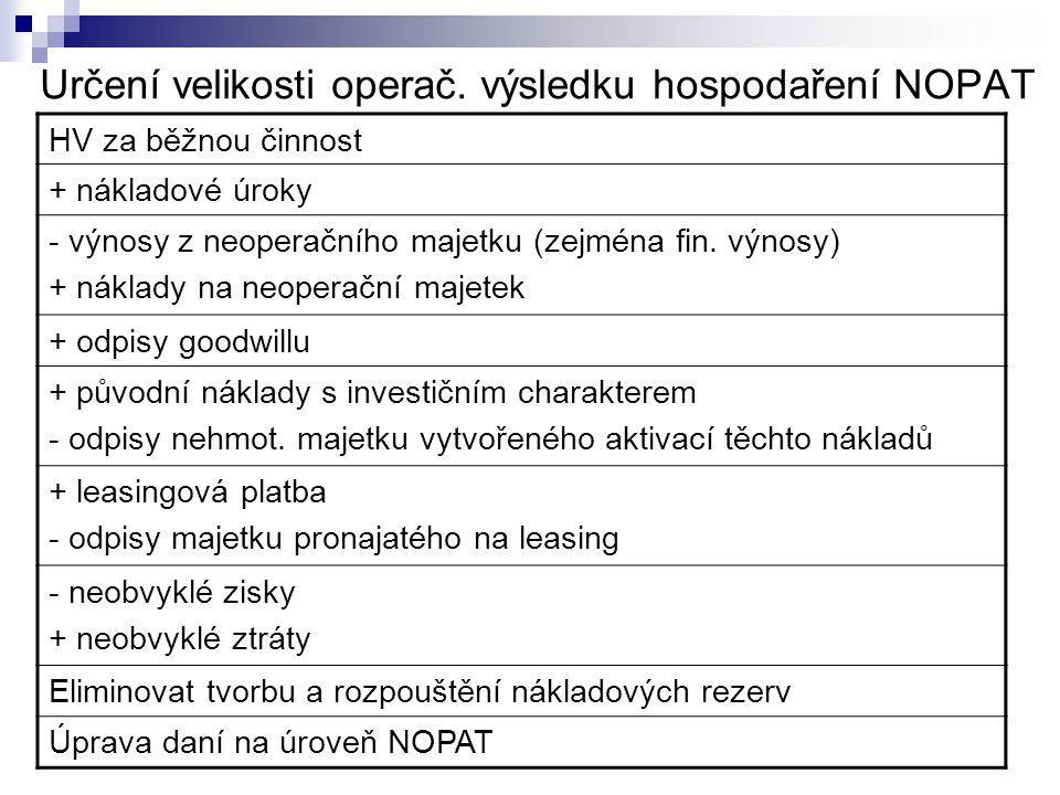 Určení velikosti operač. výsledku hospodaření NOPAT HV za běžnou činnost + nákladové úroky - výnosy z neoperačního majetku (zejména fin. výnosy) + nák
