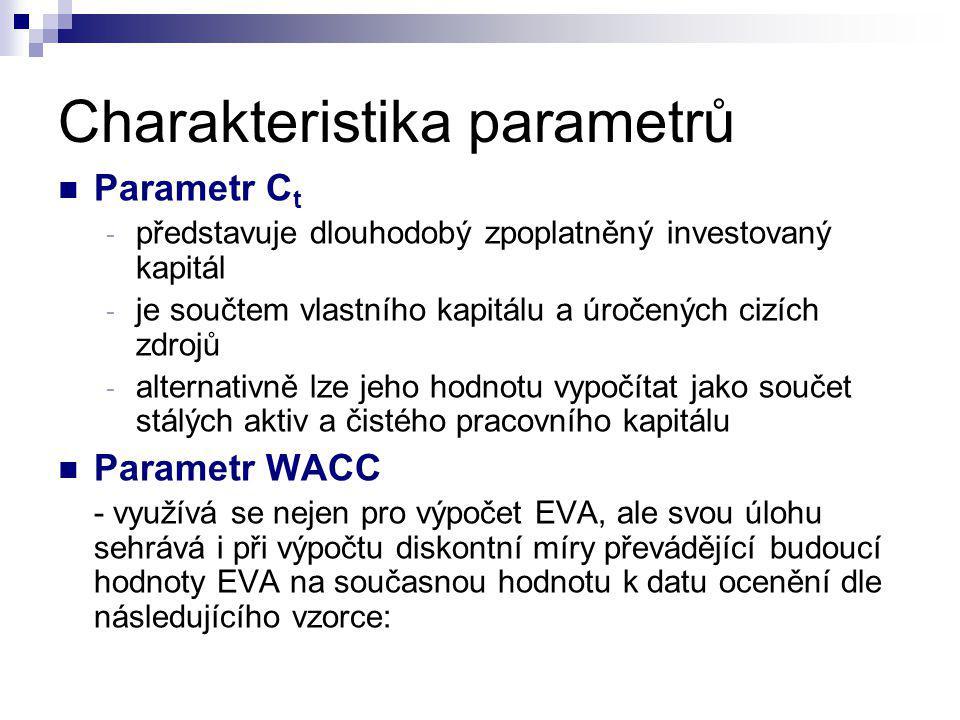 Charakteristika parametrů Parametr C t - představuje dlouhodobý zpoplatněný investovaný kapitál - je součtem vlastního kapitálu a úročených cizích zdr