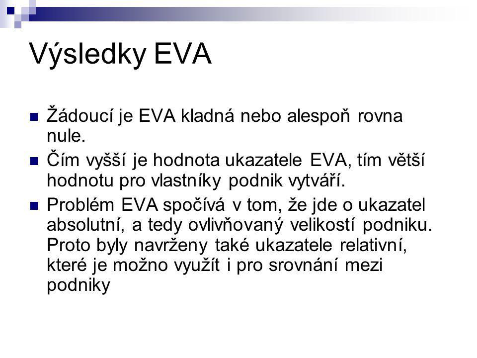 Výsledky EVA Žádoucí je EVA kladná nebo alespoň rovna nule. Čím vyšší je hodnota ukazatele EVA, tím větší hodnotu pro vlastníky podnik vytváří. Problé