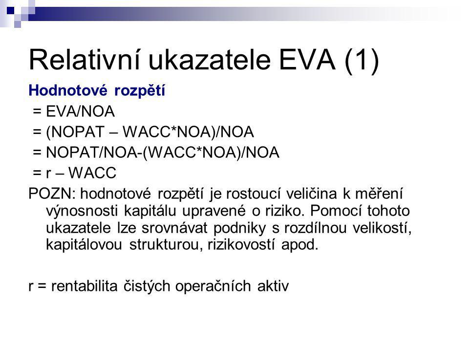 Relativní ukazatele EVA (1) Hodnotové rozpětí = EVA/NOA = (NOPAT – WACC*NOA)/NOA = NOPAT/NOA-(WACC*NOA)/NOA = r – WACC POZN: hodnotové rozpětí je rost