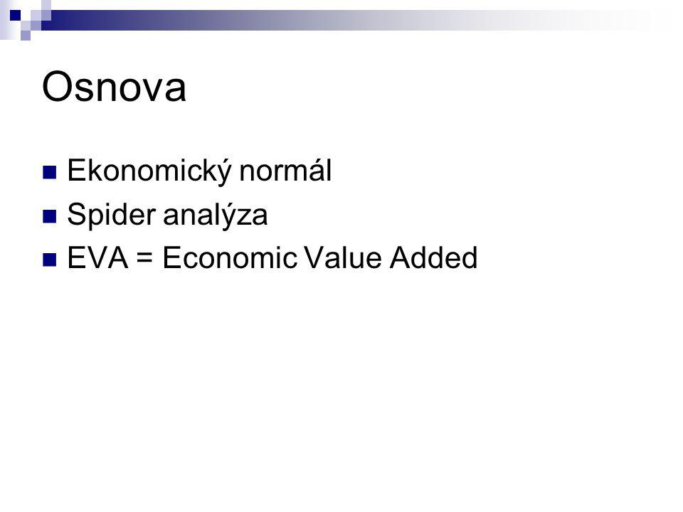 Osnova Ekonomický normál Spider analýza EVA = Economic Value Added