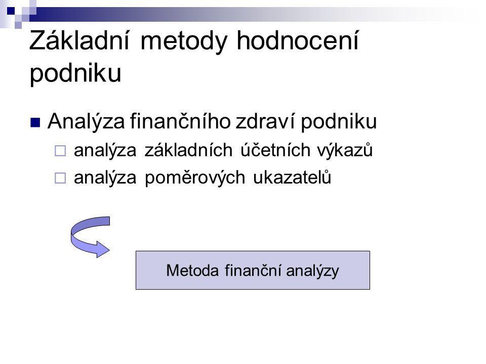 Základní metody hodnocení podniku Analýza finančního zdraví podniku  analýza základních účetních výkazů  analýza poměrových ukazatelů Metoda finančn