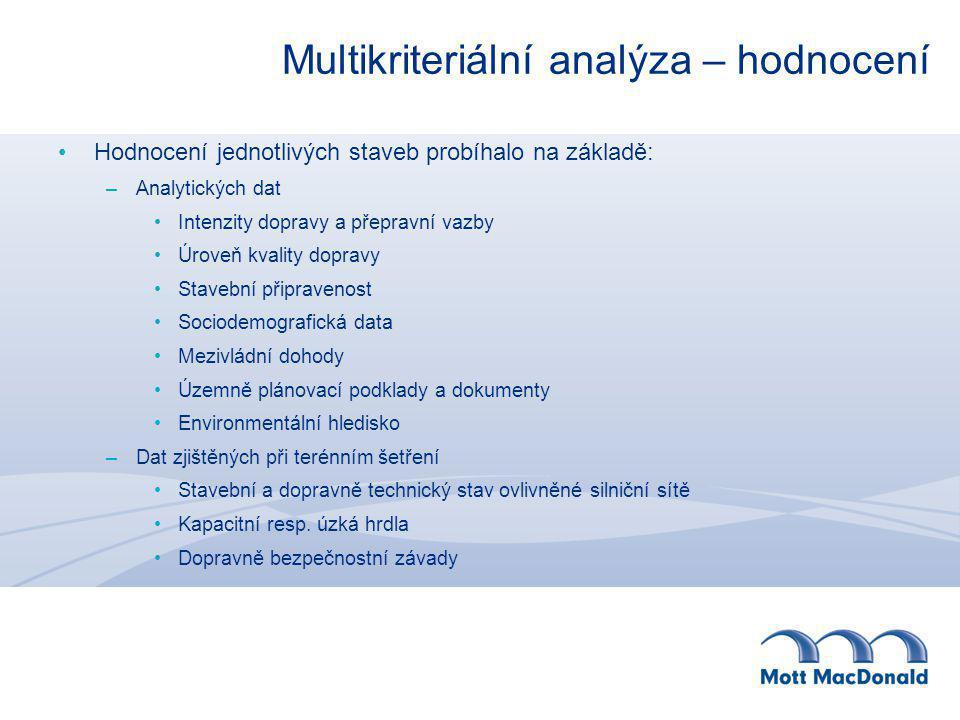 Multikriteriální analýza – hodnocení Hodnocení jednotlivých staveb probíhalo na základě: –Analytických dat Intenzity dopravy a přepravní vazby Úroveň