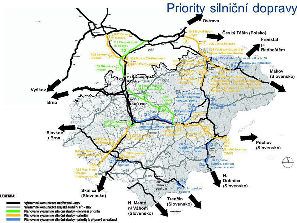 Priority silniční dopravy