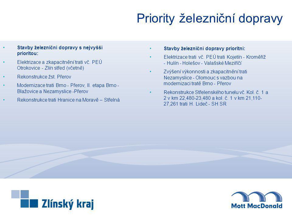 Priority železniční dopravy Stavby železniční dopravy s nejvyšší prioritou: Elektrizace a zkapacitnění trati vč. PEÚ Otrokovice - Zlín střed (včetně)
