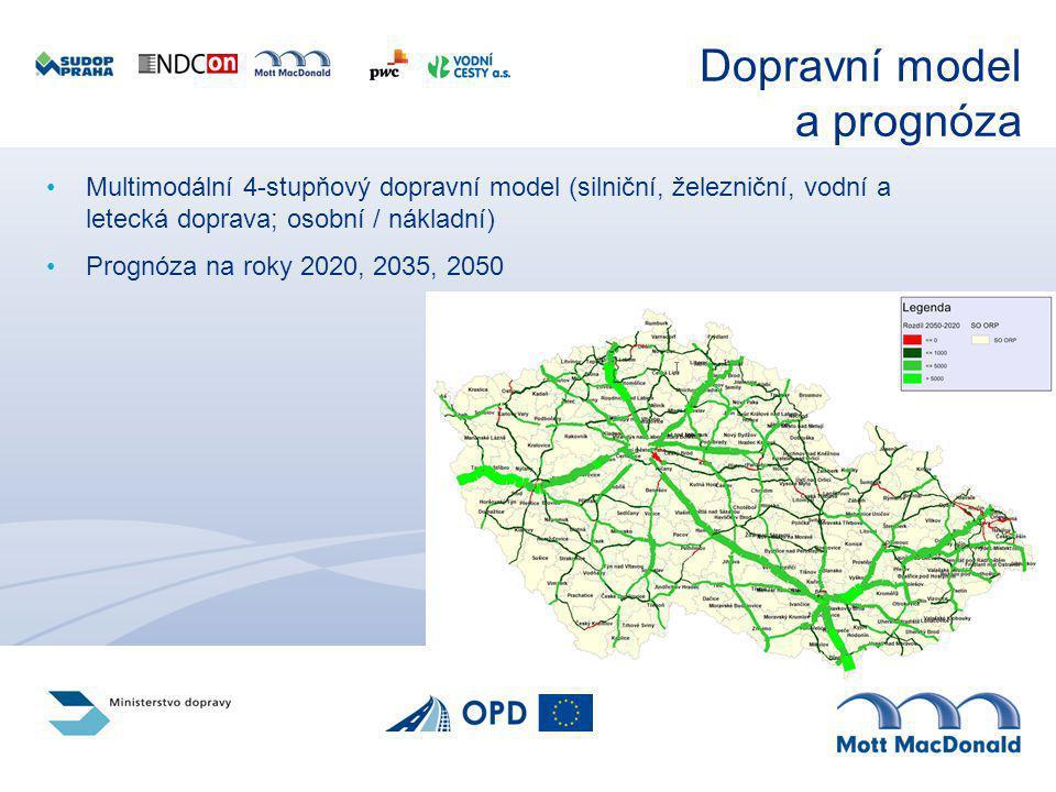 Dopravní model a prognóza Multimodální 4-stupňový dopravní model (silniční, železniční, vodní a letecká doprava; osobní / nákladní) Prognóza na roky 2