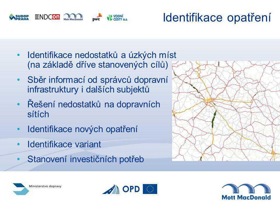 Identifikace opatření Identifikace nedostatků a úzkých míst (na základě dříve stanovených cílů) Sběr informací od správců dopravní infrastruktury i da
