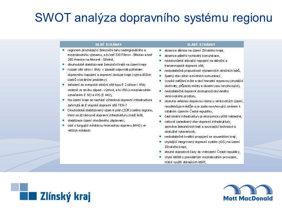 Priority železniční dopravy Stavby železniční dopravy s nejvyšší prioritou: Elektrizace a zkapacitnění trati vč.