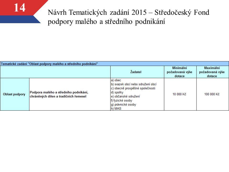 14 Návrh Tematických zadání 2015 – Středočeský Fond podpory malého a středního podnikání