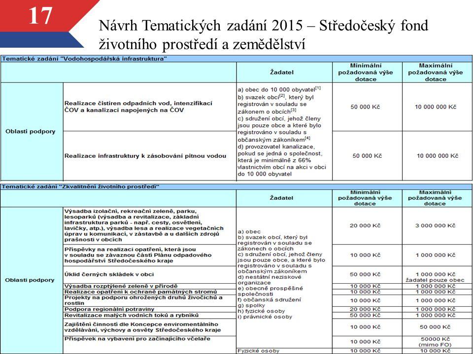 17 Návrh Tematických zadání 2015 – Středočeský fond životního prostředí a zemědělství