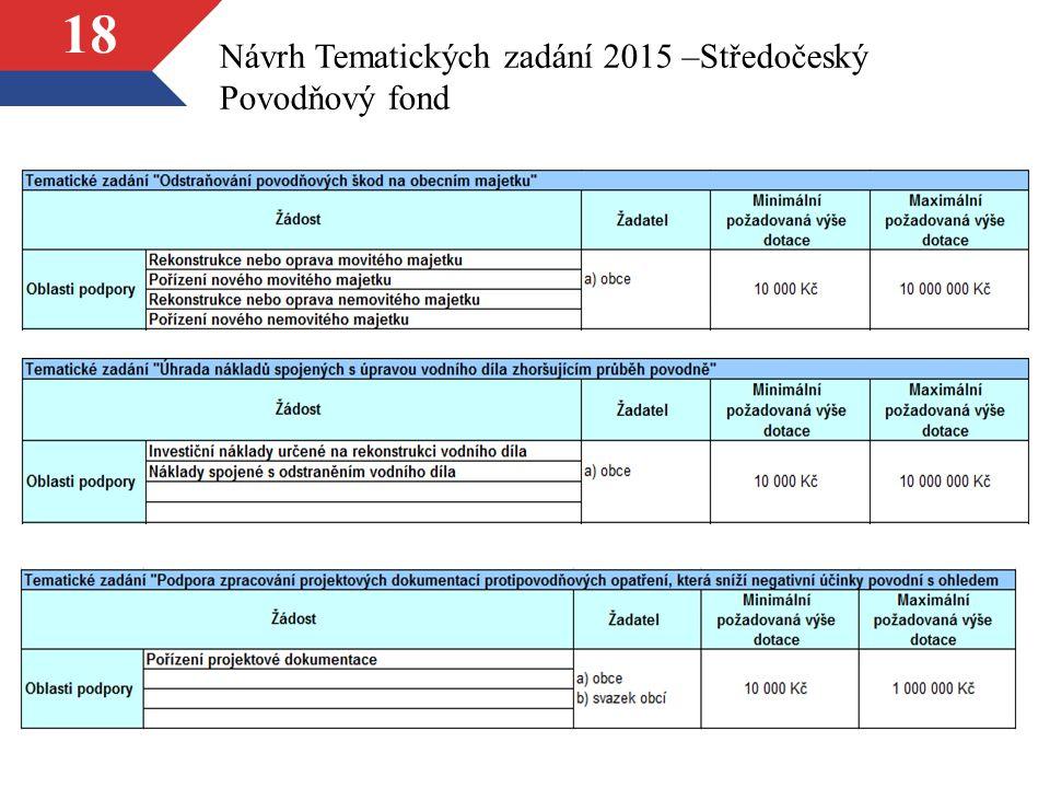 18 Návrh Tematických zadání 2015 –Středočeský Povodňový fond