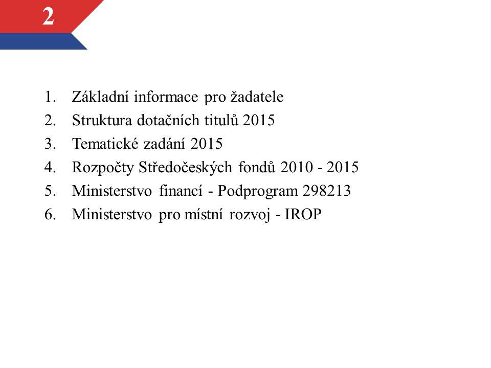 2 1.Základní informace pro žadatele 2.Struktura dotačních titulů 2015 3.Tematické zadání 2015 4.Rozpočty Středočeských fondů 2010 - 2015 5.Ministerstv