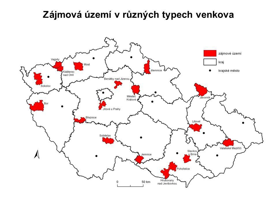 Zájmová území v různých typech venkova