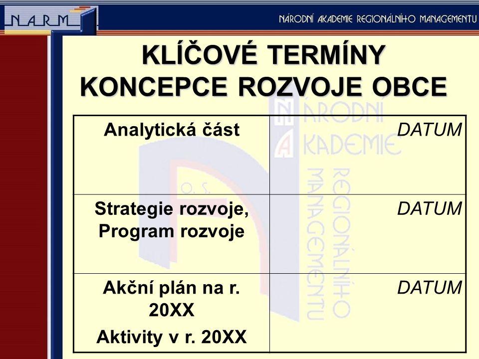 KLÍČOVÉ TERMÍNY KONCEPCE ROZVOJE OBCE Analytická částDATUM Strategie rozvoje, Program rozvoje DATUM Akční plán na r. 20XX Aktivity v r. 20XX DATUM