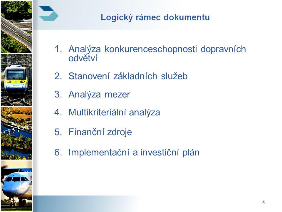 5 Multikriteriální analýza (MKA)  Metodika a parametry MKA  Hodnoceny projekty v železničním a silničním sektoru  Odlišná metodika MKA pro: - projekty dálnic a rychlostních silnic, - významné projekty silnic I.