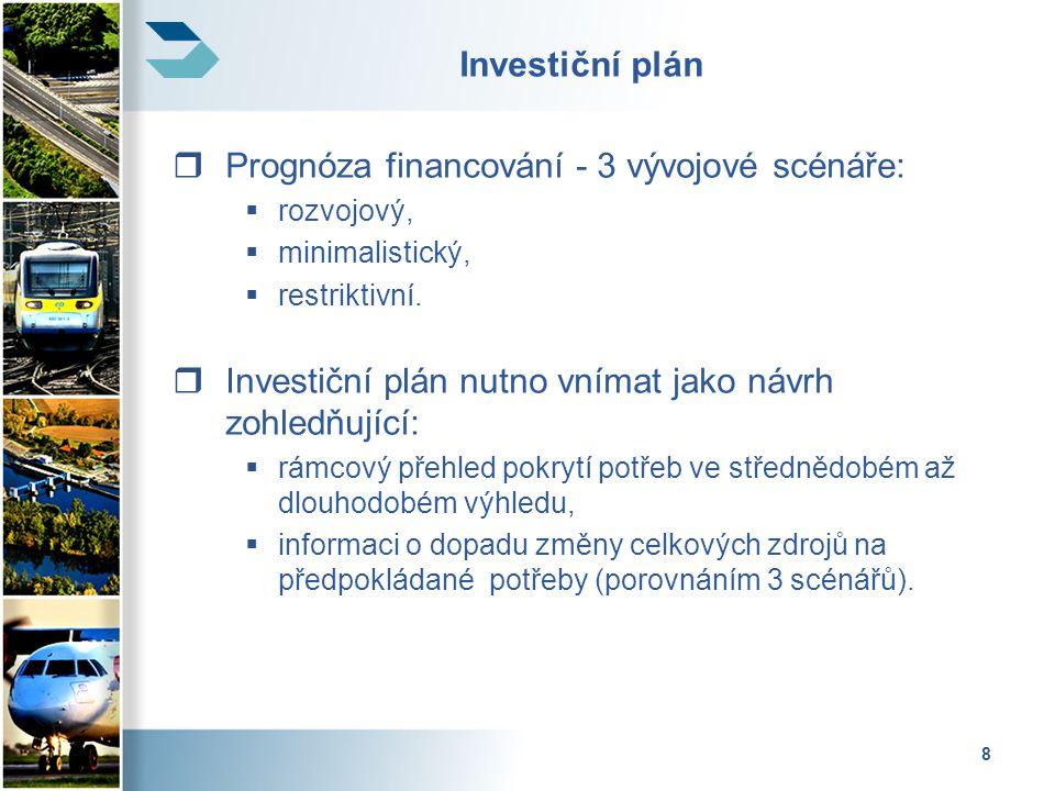 8 Investiční plán  Prognóza financování - 3 vývojové scénáře:  rozvojový,  minimalistický,  restriktivní.