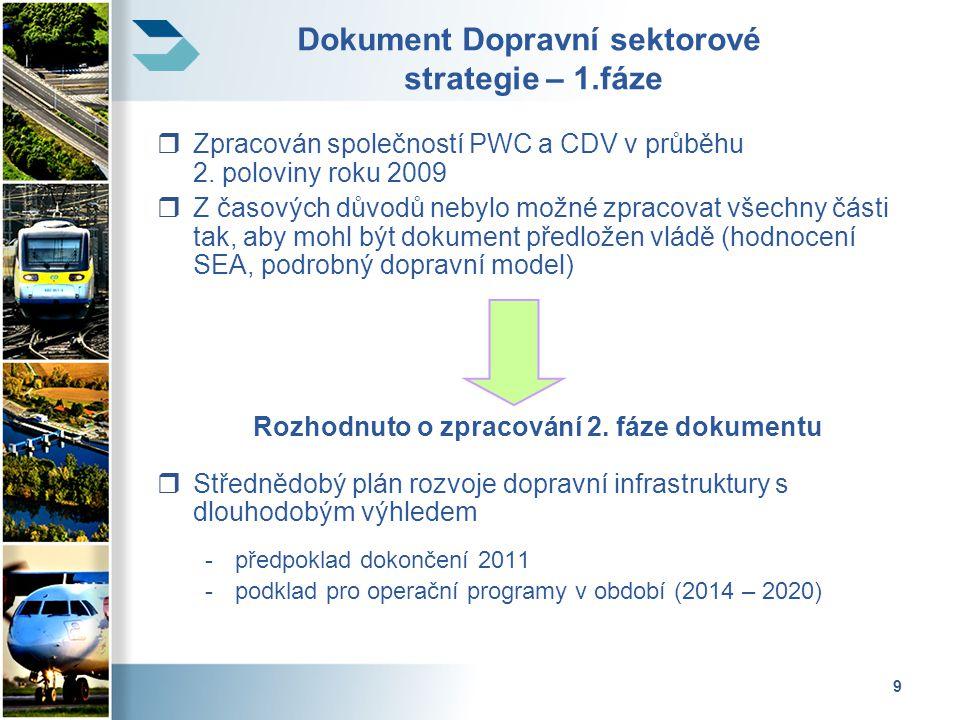 9 Dokument Dopravní sektorové strategie – 1.fáze  Zpracován společností PWC a CDV v průběhu 2.
