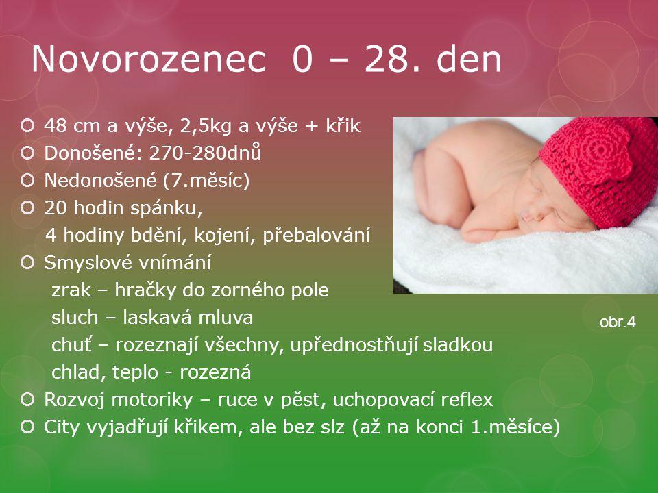 Novorozenec 0 – 28. den  48 cm a výše, 2,5kg a výše + křik  Donošené: 270-280dnů  Nedonošené (7.měsíc)  20 hodin spánku, 4 hodiny bdění, kojení, p