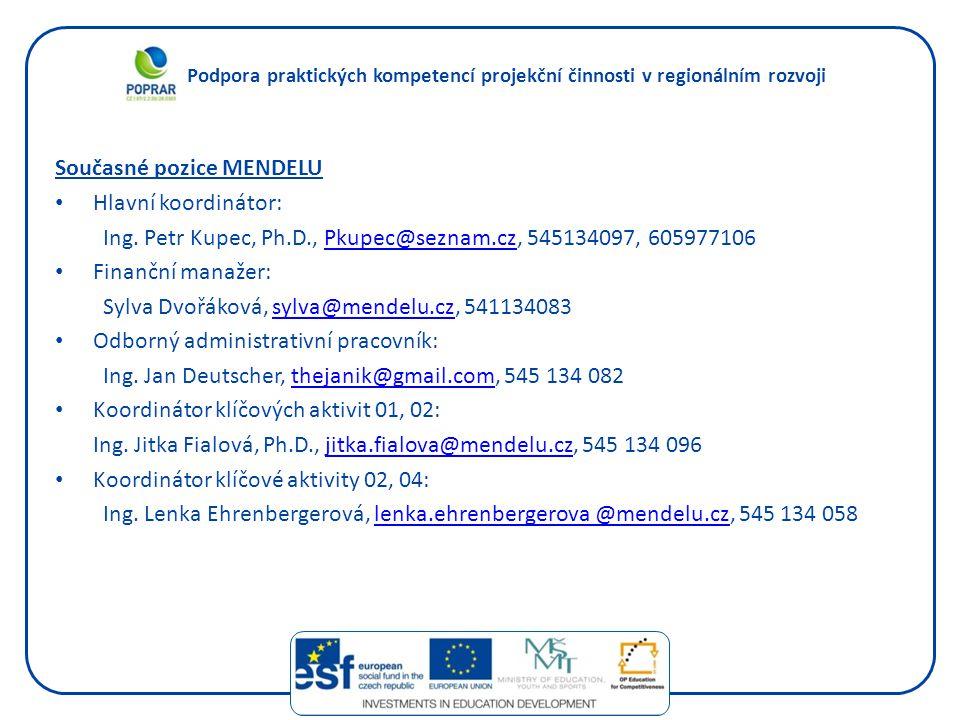 Podpora praktických kompetencí projekční činnosti v regionálním rozvoji Současné pozice MENDELU Hlavní koordinátor: Ing.