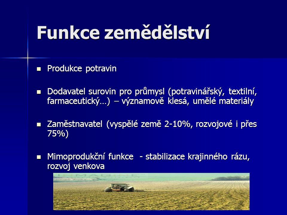 Základní rozdělení zemědělství Rostlinná výroba – produkce obilnin, okopanin, luštěnin, olejnin, ovoce, zeleniny a technických plodin Rostlinná výroba – produkce obilnin, okopanin, luštěnin, olejnin, ovoce, zeleniny a technických plodin Živočišná výroba – chov hovězího, vepřového, drůbeže, koňů, drobných zvířat a ryb Živočišná výroba – chov hovězího, vepřového, drůbeže, koňů, drobných zvířat a ryb Převaha živočišné výroby nad rostlinou je zpravidla ukazatelem vyspělého zemědělství