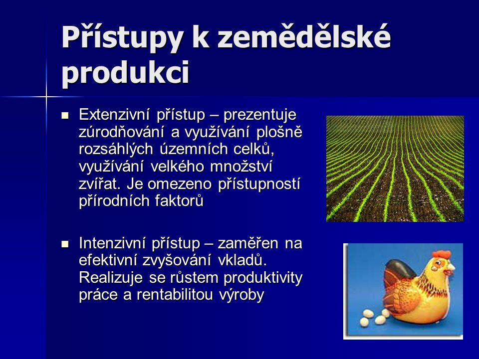 Podmínky rozvoje zemědělství Přírodní předpoklady na zemědělství Georeliéf (nad.