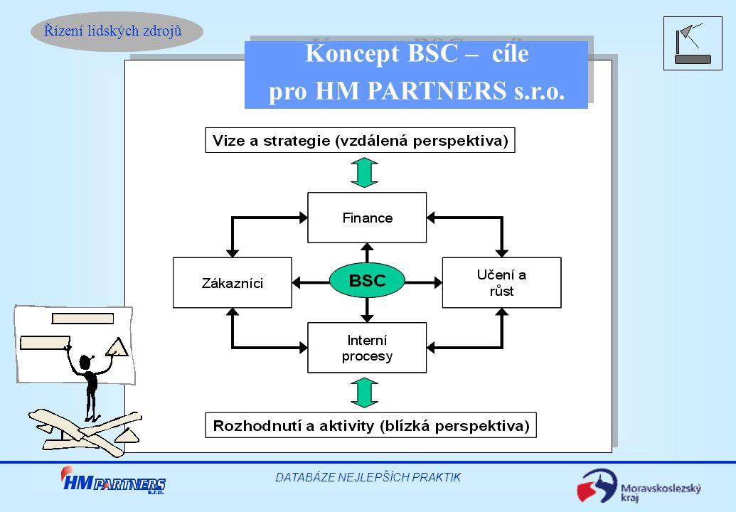 Řízení lidských zdrojů DATABÁZE NEJLEPŠÍCH PRAKTIK Koncept BSC – cíle pro HM PARTNERS s.r.o. Koncept BSC – cíle pro HM PARTNERS s.r.o.