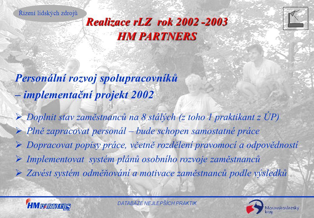 Řízení lidských zdrojů DATABÁZE NEJLEPŠÍCH PRAKTIK Personální rozvoj spolupracovníků – implementační projekt 2002  Doplnit stav zaměstnanců na 8 stál