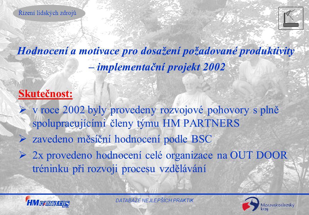 Řízení lidských zdrojů DATABÁZE NEJLEPŠÍCH PRAKTIK Skutečnost:  v roce 2002 byly provedeny rozvojové pohovory s plně spolupracujícími členy týmu HM P