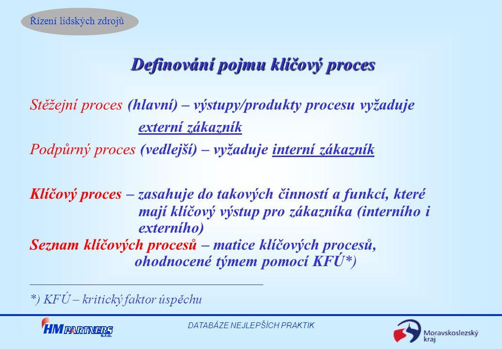 Řízení lidských zdrojů DATABÁZE NEJLEPŠÍCH PRAKTIK Definování pojmu klíčový proces Stěžejní proces (hlavní) – výstupy/produkty procesu vyžaduje externí zákazník Podpůrný proces (vedlejší) – vyžaduje interní zákazník Klíčový proces – zasahuje do takových činností a funkcí, které mají klíčový výstup pro zákazníka (interního i externího) Seznam klíčových procesů – matice klíčových procesů, ohodnocené týmem pomocí KFÚ*) *) KFÚ – kritický faktor úspěchu
