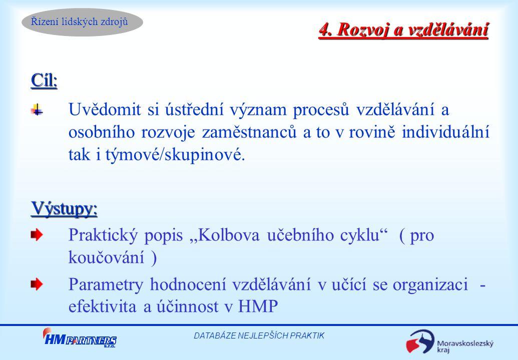 Řízení lidských zdrojů DATABÁZE NEJLEPŠÍCH PRAKTIK 4.