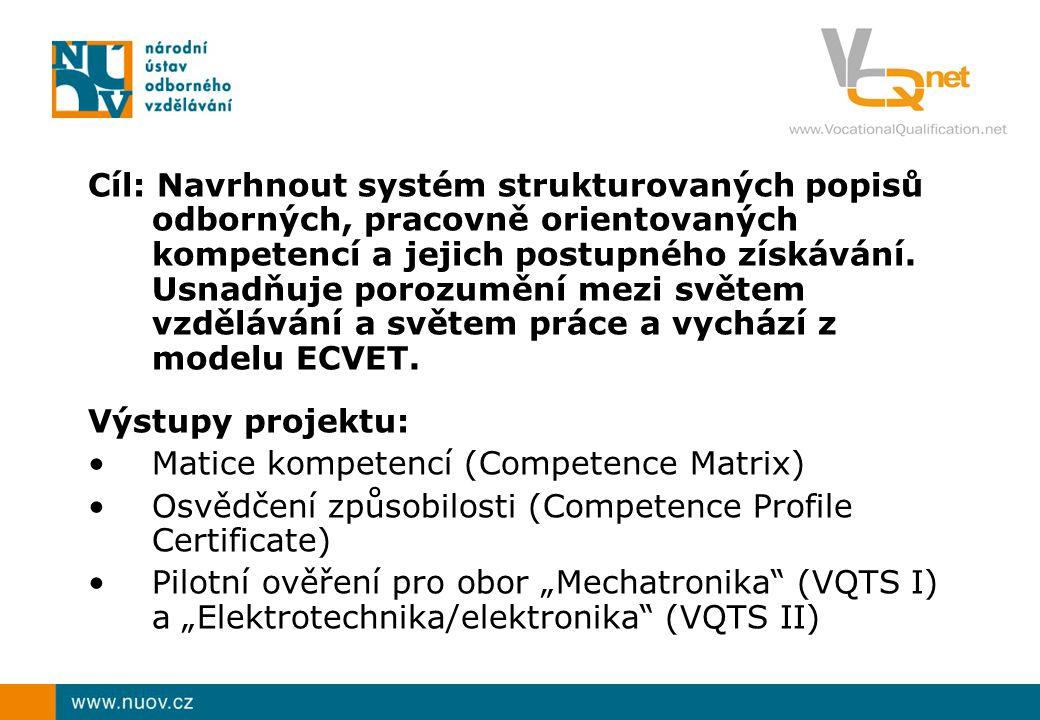 Cíl: Navrhnout systém strukturovaných popisů odborných, pracovně orientovaných kompetencí a jejich postupného získávání.