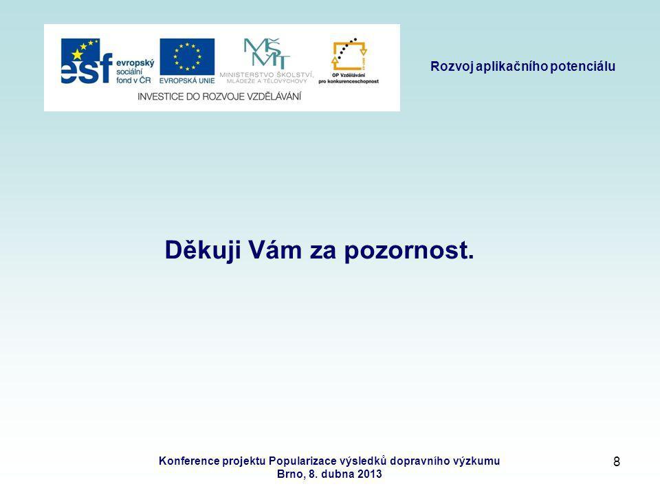 7 Rozvoj aplikačního potenciálu Konference projektu Popularizace výsledků dopravního výzkumu Brno, 8.
