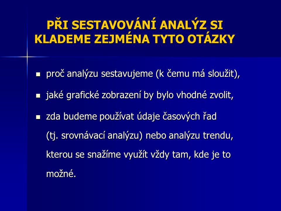 PŘI SESTAVOVÁNÍ ANALÝZ SI KLADEME ZEJMÉNA TYTO OTÁZKY proč analýzu sestavujeme (k čemu má sloužit), proč analýzu sestavujeme (k čemu má sloužit), jaké