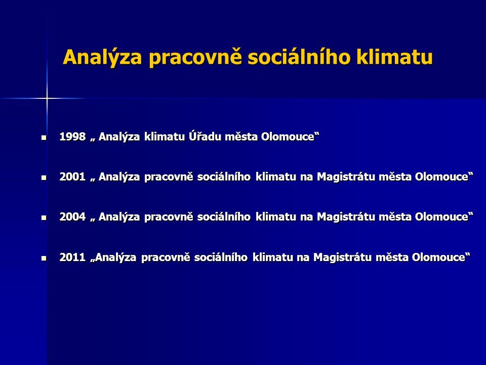 """Analýza pracovně sociálního klimatu 1998 """" Analýza klimatu Úřadu města Olomouce"""" 1998 """" Analýza klimatu Úřadu města Olomouce"""" 2001 """" Analýza pracovně"""